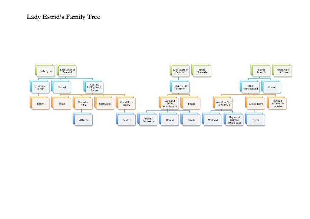 The family of Lady Estrid Sweinsdottir, as mentioned in Lady Estrid.